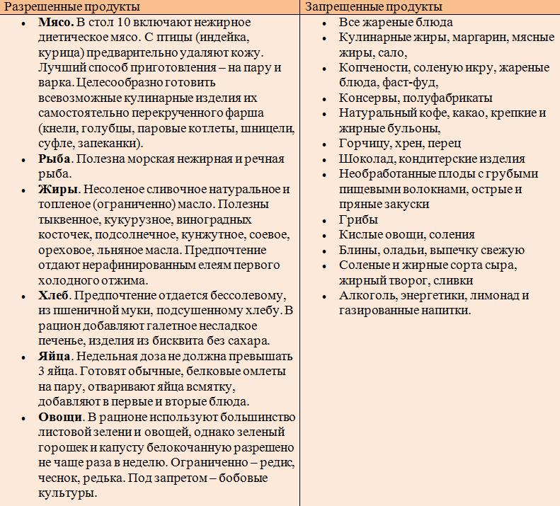таблица 10 стол
