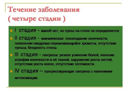 4 стадии атеросклероза