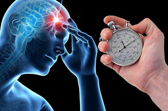 симптомы признаки инсульта