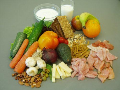 Сахар после еды при диабете 2 типа